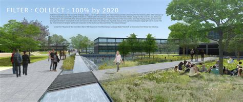 Illinois Institute Of Technology Design Mba by Green Infrastructure Designs Win U S Epa Rainworks