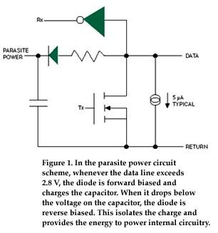 what is a data diode sensors articles