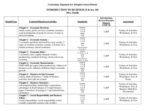 consumer math worksheets for high school high school math worksheets free 1000 images about worksheets activities on high