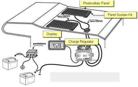 light circuit diagram connect solar panelsinvertersbatteries