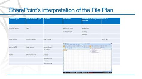 file plan template records management gallery templates