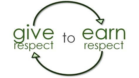 Recpect Fo Others quotes about respecting others opinions quotesgram