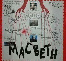themes in macbeth ks2 12 best macbeth images on pinterest british literature