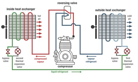 mitsubishi air source heat problems energy carbon saving and sustainability air source heat