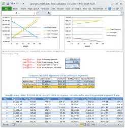 Payment Calculator Excel Template by Auto Loan Calculator And Amortization Table With