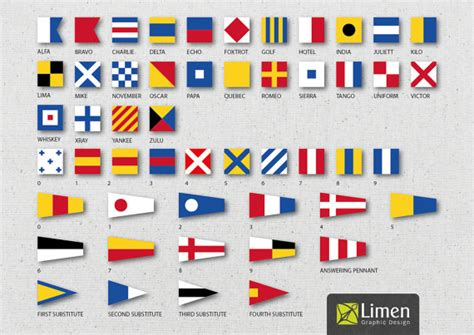 boat communication flags items similar to digital nautical flags nautical flag