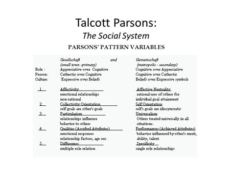pattern variables and social change talcott parsons and ppt video online download