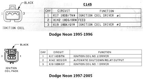 dodge coil connector wiring wiring diagram
