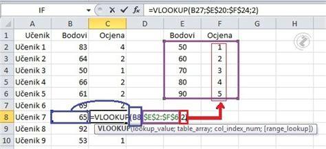 tutorial excel hlookup vlookup hlookup funkcije vlookup i hlookup
