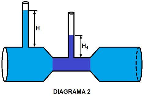 precision fuel wiring fuel ch wiring diagram