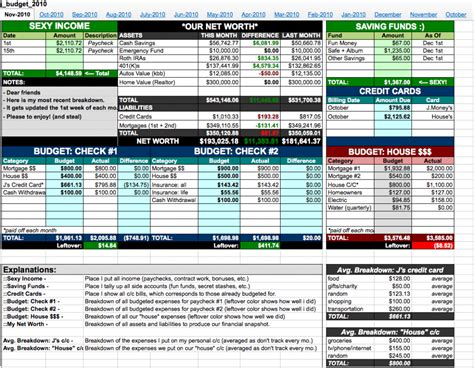 credit card bi weekly budget excel template 21 days to rock your finances day 3 track every