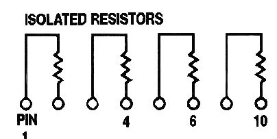 what resistor type is found in sips and dips what resistor type is found in sips and dips 28 images resistors precision fixed resistor