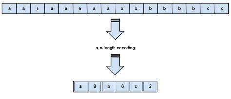 length of stoimen s web log