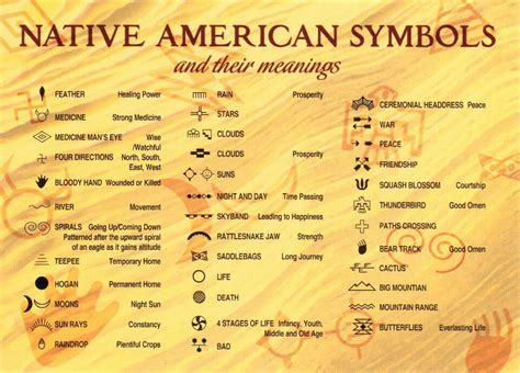 native american symbols what do they mean native symbols first nations pinterest native