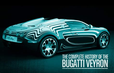 bugatti history 16 4 veyron preproduction the complete history of the