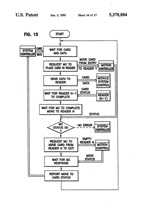 integrated circuit card means patent us5378884 personalization station for programming integrated circuit cards patents