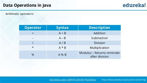 tutorial java compiler what is java java tutorial java programming learn
