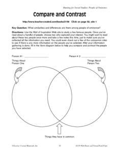 Compare And Contrast Worksheets 5th Grade by Compare And Contrast Of Eminence 5th 6th Grade