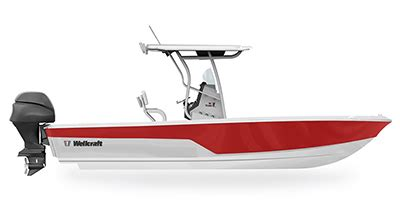 wellcraft boats value 2017 wellcraft marine corp fisherman 241 standard