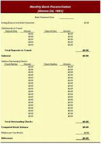 Monthly Bank Reconciliation Template by Free Bank Reconciliation Worksheet Abitlikethis