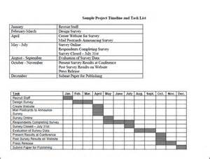 project plan and timeline template sle timeline templates 14 free documents in pdf