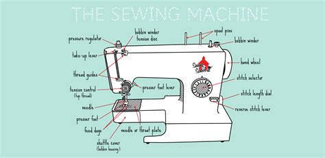 swing machine parts basic sewing machine diagram basic photography diagram