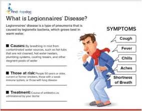 Pontiac Disease Legionnaires Disease Symptoms Causes Treatment And