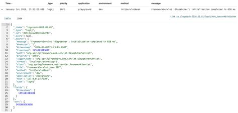 jsonevent layout log aggregation with log4j spring and logstash michael