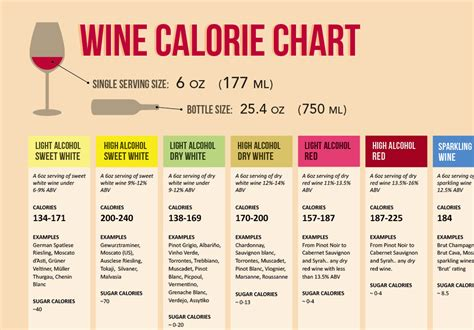 wine nutrition facts wine folly