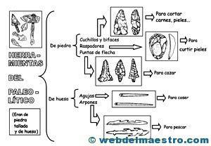 cadenas alimenticias fáciles para dibujar la prehist 210 ria