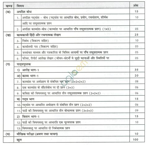 pattern paper of 11th class 2017 cbse sle papers for class 11 hindi solved