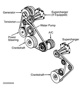 how to put serpentine belt on a 2004 grand prix fixya