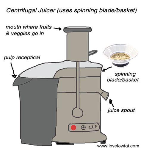 best centrifugal juicers best juicer on the market low fatlove low