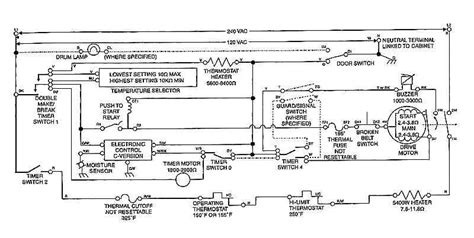clothes dryer wiring diagram dejual