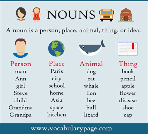 abstract nouns definition concrete noun definition grammar