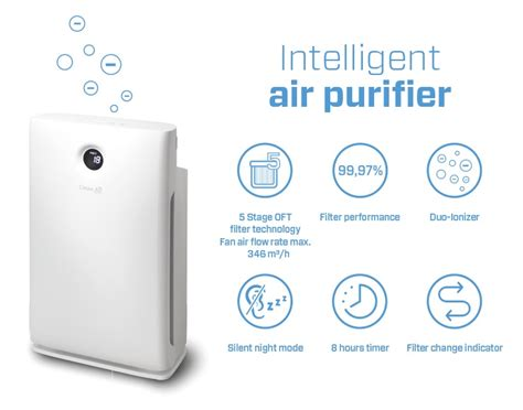 intelligent hepa ionizer air purifier ca 509d air purifiers air cleaners ionizers clean air