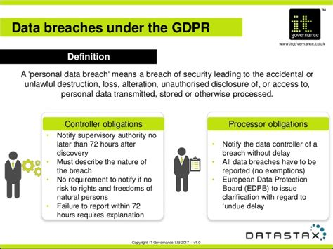 Gdpr The Catalyst For Customer 360 Gdpr Breach Notification Template