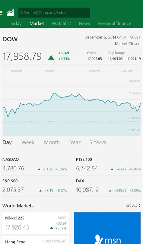 stock quotes financial tools news and analysis msn money msn money stock quotes news android apps on google play
