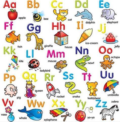 imagenes de palabras en ingles y español abecedario en ingles pronunciaci 243 n escrito para ni 241 os