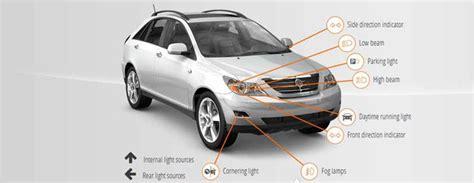 Lichter Am Auto by Beautiful Car Lights Names Bestplitka
