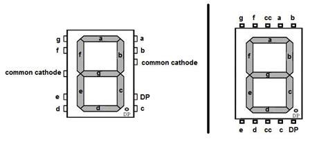 segment display pinout working understanding