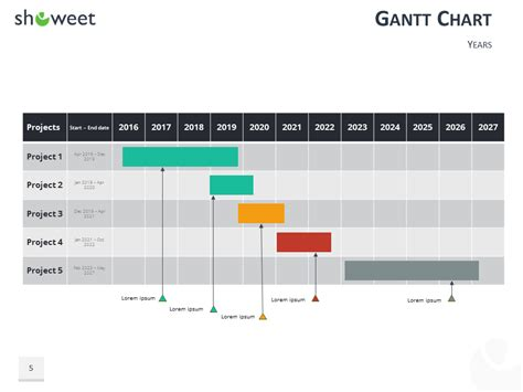 Gantt Charts And Project Timelines For Powerpoint Gantt Chart For Powerpoint Presentation