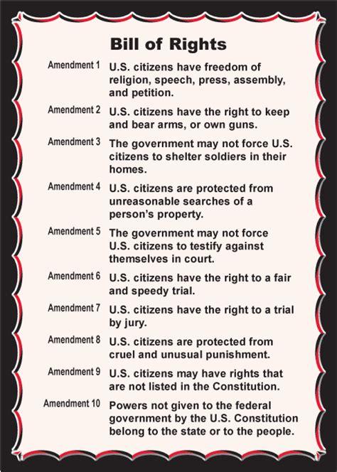 right meaning bill of rights dakota studies