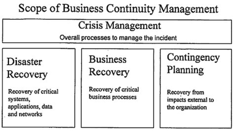 supplier contingency plan template the basics of supply chain risk management enterra solutions