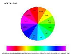 color wheel rgb primary secondary and tertiary colors of the rgb color