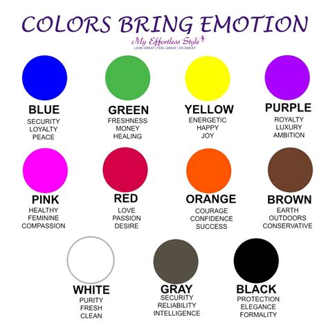 color feelings chart colors and their emotions related keywords suggestions