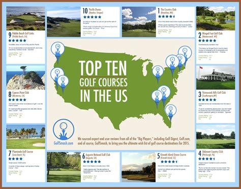 Top Ten Golf Courses In The Us Golfsmash
