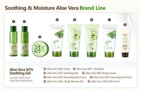 Nature Republic Soothing Gel Effects nature republic aloe vera 92 soothing gel 300ml