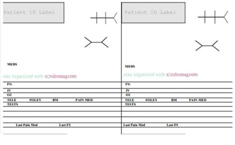 patient rounding template the 10 best brain sheets scrubs the leading