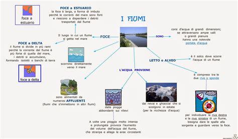 portata fiumi italiani paradiso delle mappe i fiumi